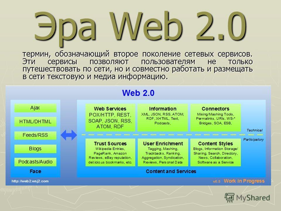 Эра Web 2.0 термин, обозначающий второе поколение сетевых сервисов. Эти сервисы позволяют пользователям не только путешествовать по сети, но и совместно работать и размещать в сети текстовую и медиа информацию.