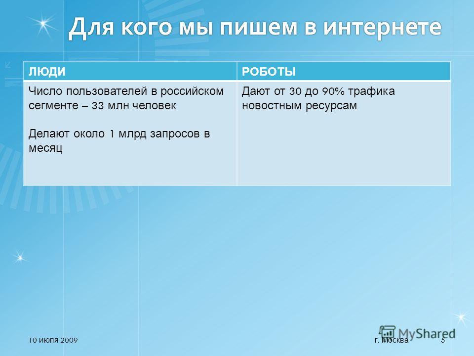 ЛЮДИРОБОТЫ Число пользователей в российском сегменте – 33 млн человек Делают около 1 млрд запросов в месяц Дают от 30 до 90% трафика новостным ресурсам Для кого мы пишем в интернете 10 июля 2009 5 г. Москва