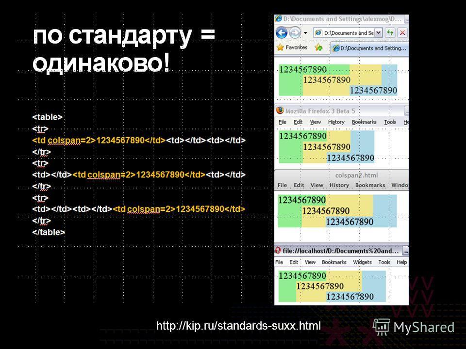 http://kip.ru/standards-suxx.html