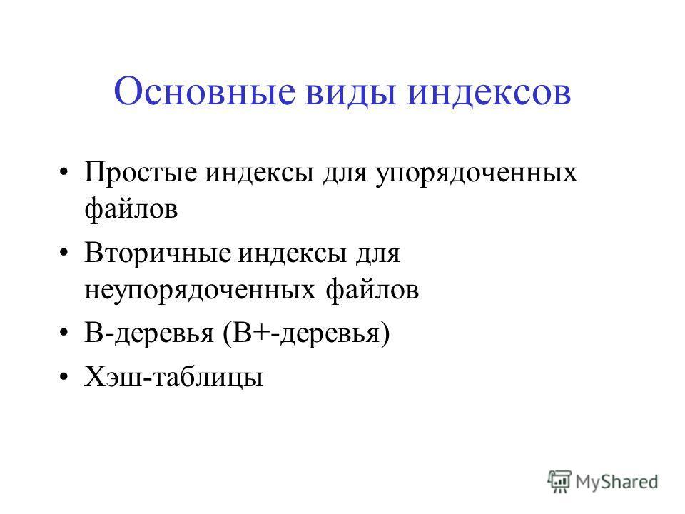 Основные виды индексов Простые индексы для упорядоченных файлов Вторичные индексы для неупорядоченных файлов B-деревья (B+-деревья) Хэш-таблицы