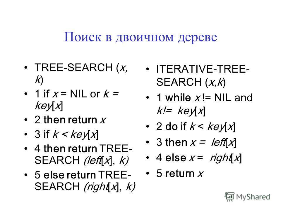 Поиск в двоичном дереве TREE-SEARCH (x, k) 1 if x = NIL or k = key[x] 2 then return x 3 if k < key[x] 4 then return TREE- SEARCH (left[x], k) 5 else return TREE- SEARCH (right[x], k) ITERATIVE-TREE- SEARCH (x,k) 1 while x != NIL and k!= key[x] 2 do i