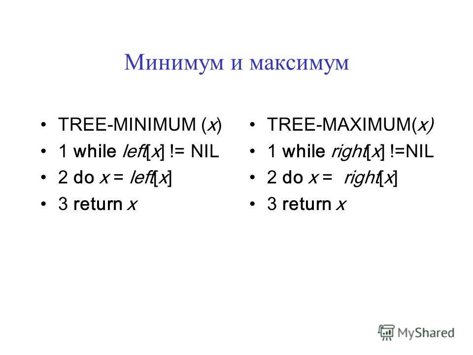 Минимум и максимум TREE-MINIMUM (x) 1 while left[x] != NIL 2 do x = left[x] 3 return x TREE-MAXIMUM(x) 1 while right[x] !=NIL 2 do x = right[x] 3 return x