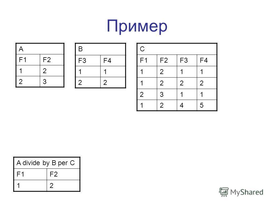 Пример A F1F2 12 23 B F3F4 11 22 C F1F2F3F4 1211 1222 2311 1245 A divide by B per C F1F2 12