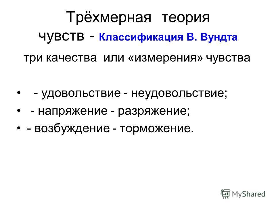 Трёхмерная теория чувств - Классификация В. Вундта три качества или «измерения» чувства - удовольствие - неудовольствие; - напряжение - разряжение; - возбуждение - торможение.