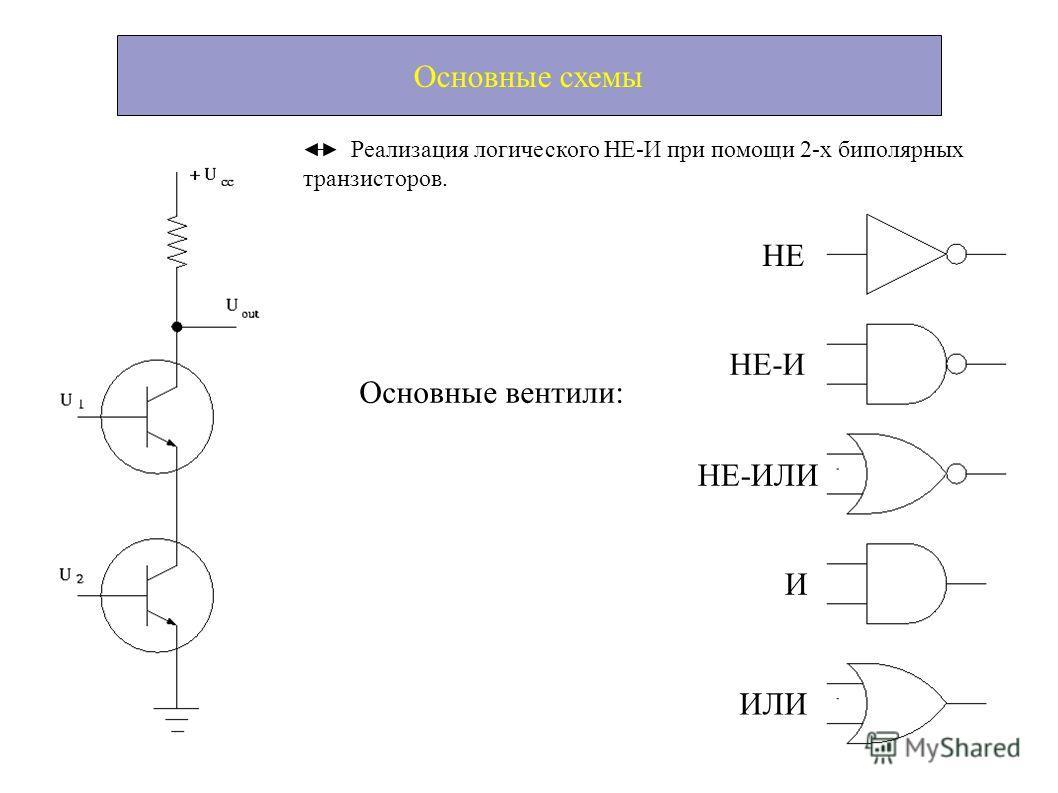 Основные схемы Реализация логического НЕ-И при помощи 2-х биполярных транзисторов. НЕ НЕ-И НЕ-ИЛИ И ИЛИ Основные вентили: