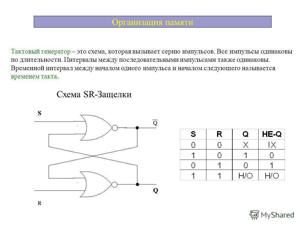 Организация памяти Тактовый генератор – это схема, которая вызывает серию импульсов. Все импульсы одинаковы по длительности. Интервалы между последовательными импульсами также одинаковы. Временной интервал между началом одного импульса и началом след