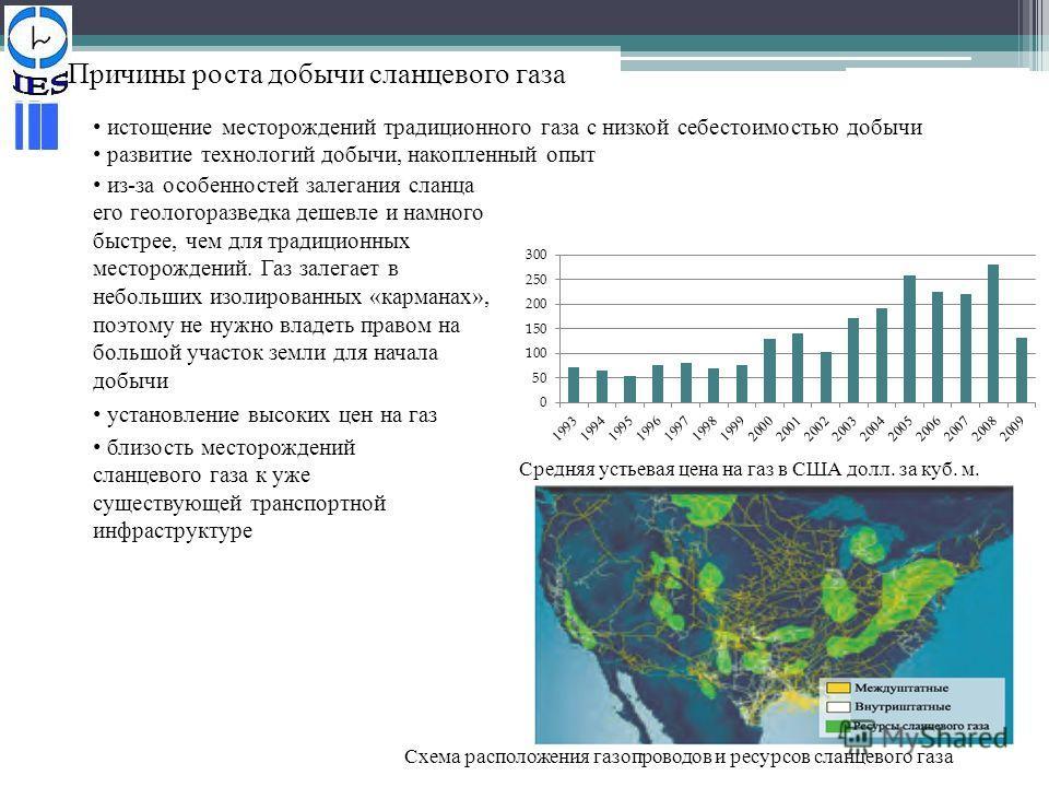 Причины роста добычи сланцевого газа истощение месторождений традиционного газа с низкой себестоимостью добычи развитие технологий добычи, накопленный опыт установление высоких цен на газ близость месторождений сланцевого газа к уже существующей тран