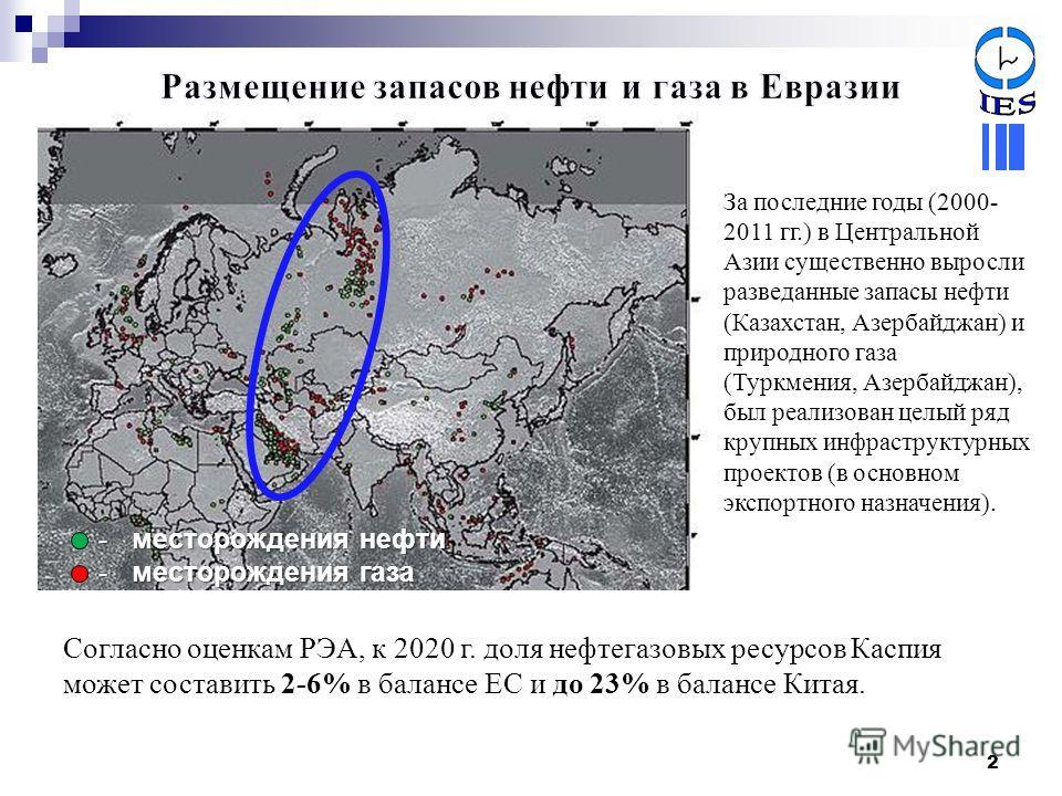 -месторождения нефти -месторождения газа За последние годы (2000- 2011 гг.) в Центральной Азии существенно выросли разведанные запасы нефти (Казахстан, Азербайджан) и природного газа (Туркмения, Азербайджан), был реализован целый ряд крупных инфрастр