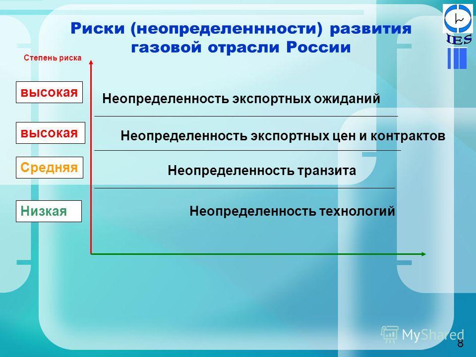 Риски (неопределеннности) развития газовой отрасли России Неопределенность экспортных ожиданий Неопределенность экспортных цен и контрактов Неопределенность технологий Неопределенность транзита Степень риска высокая Средняя Низкая 8