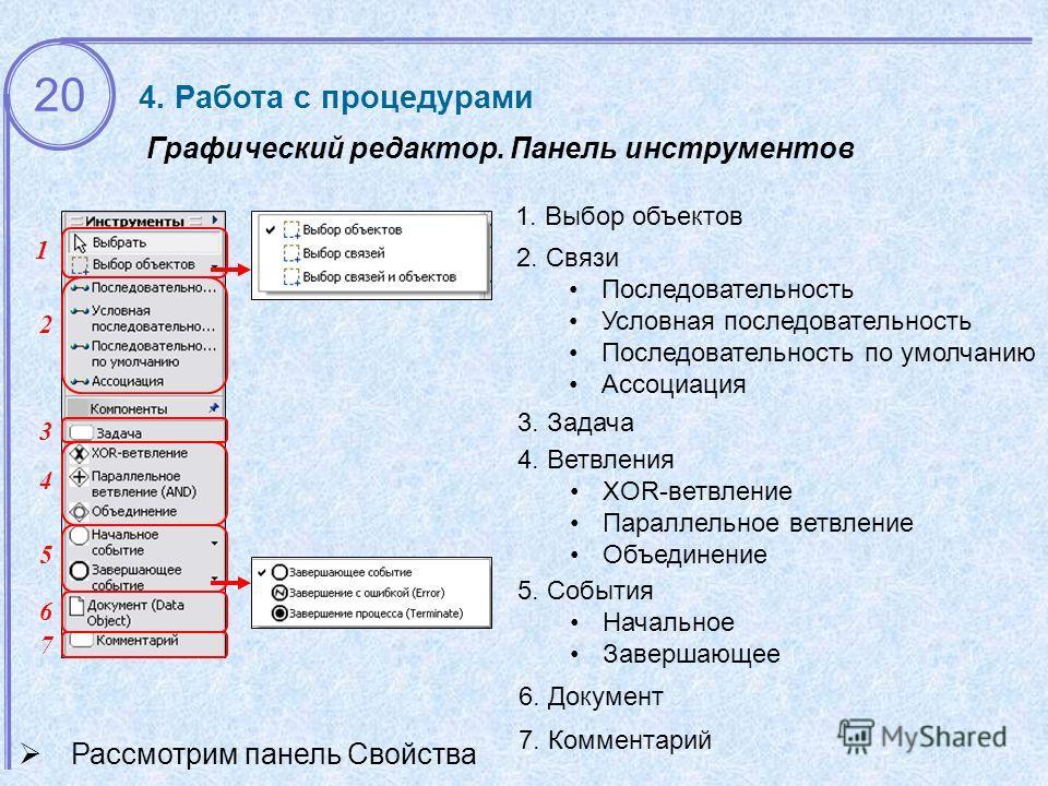 20 Графический редактор. Панель инструментов Рассмотрим панель Свойства 3. Задача 1. Выбор объектов 2. Связи Последовательность Условная последовательность Последовательность по умолчанию Ассоциация 4. Ветвления XOR-ветвление Параллельное ветвление О