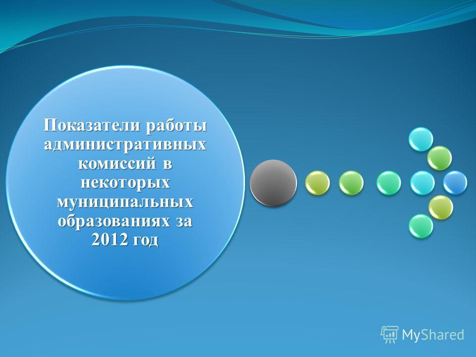 Показатели работы административных комиссий в некоторых муниципальных образованиях за 2012 год