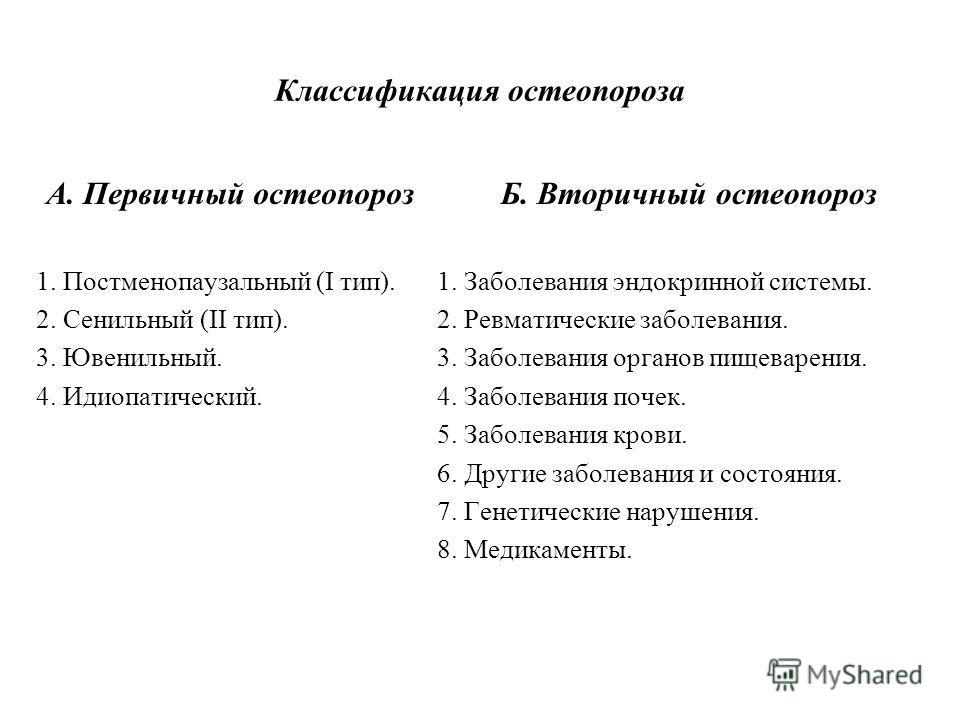 Классификация остеопороза А. Первичный остеопороз 1. Постменопаузальный (I тип). 2. Сенильный (II тип). 3. Ювенильный. 4. Идиопатический. Б. Вторичный остеопороз 1. Заболевания эндокринной системы. 2. Ревматические заболевания. 3. Заболевания органов
