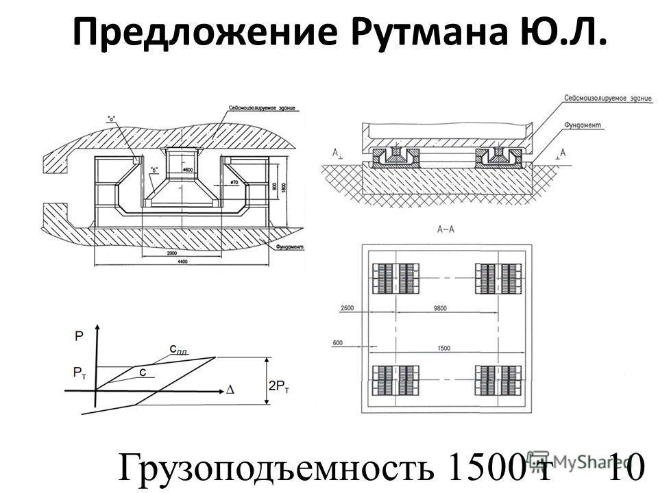 Грузоподъемность 1500 т Предложение Рутмана Ю.Л. 10