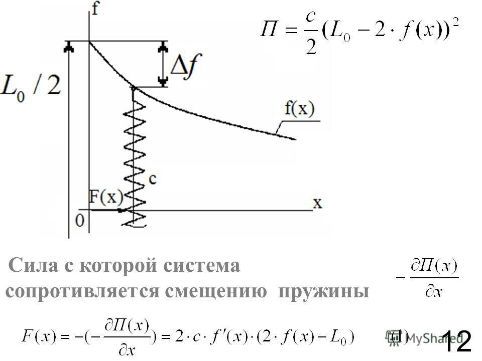 Сила с которой система сопротивляется смещению пружины 12