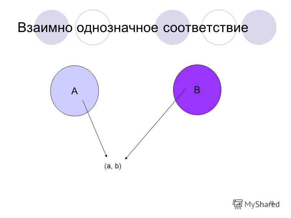 20 Взаимно однозначное соответствие А В (a, b)
