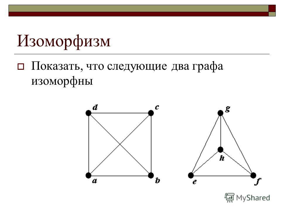 Изоморфизм Показать, что следующие два графа изоморфны