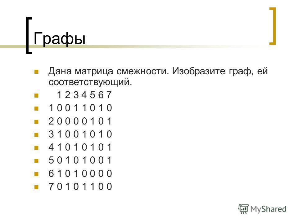 Графы Дана матрица смежности. Изобразите граф, ей соответствующий. 1 2 3 4 5 6 7 1 0 0 1 1 0 1 0 2 0 0 0 0 1 0 1 3 1 0 0 1 0 1 0 4 1 0 1 0 1 0 1 5 0 1 0 1 0 0 1 6 1 0 1 0 0 0 0 7 0 1 0 1 1 0 0
