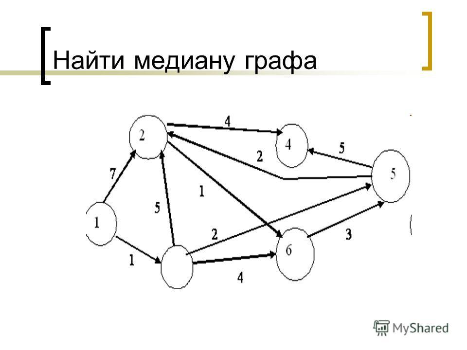 Найти медиану графа