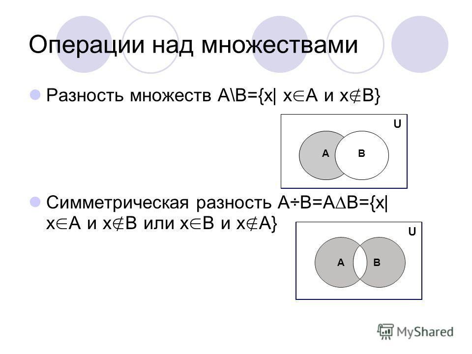 Операции над множествами Разность множеств A\B={x| x A и x B} Симметрическая разность A÷B=АВ={x| x A и x B или x В и x А} U AB U AB