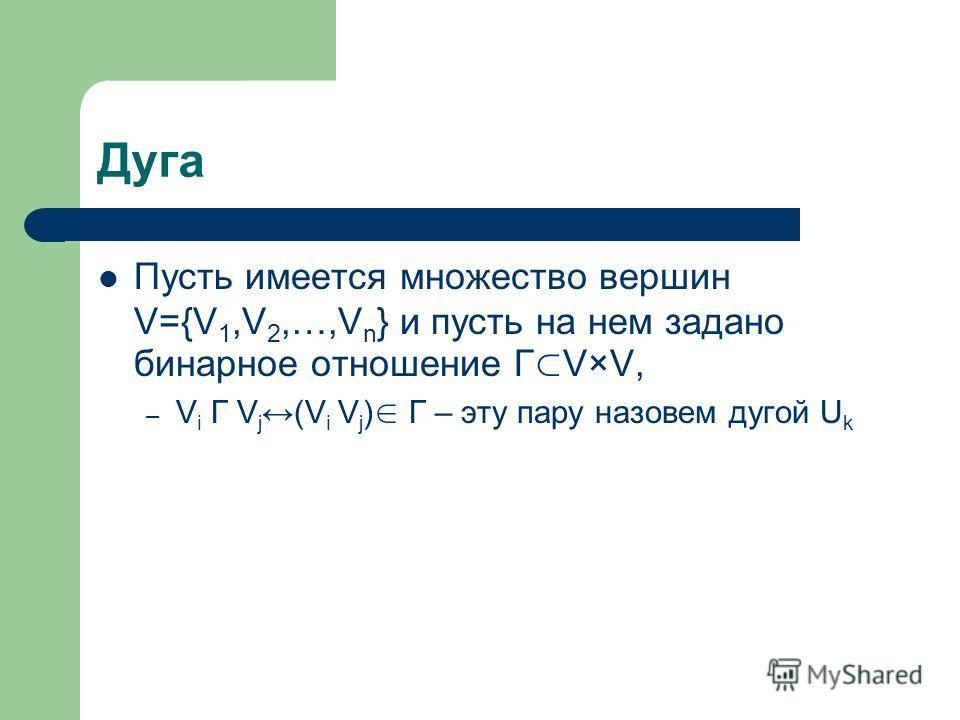 Дуга Пусть имеется множество вершин V={V 1,V 2,…,V n } и пусть на нем задано бинарное отношение Г V×V, – V i Г V j (V i V j ) Г – эту пару назовем дугой U k