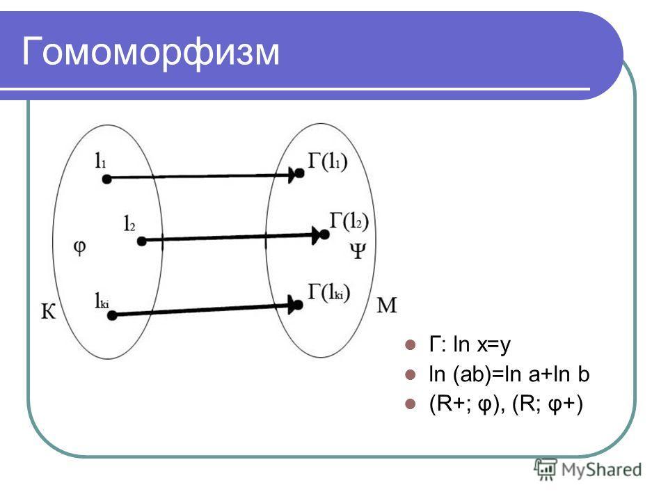 Гомоморфизм Г: ln x=y ln (ab)=ln a+ln b (R+; φ), (R; φ+)