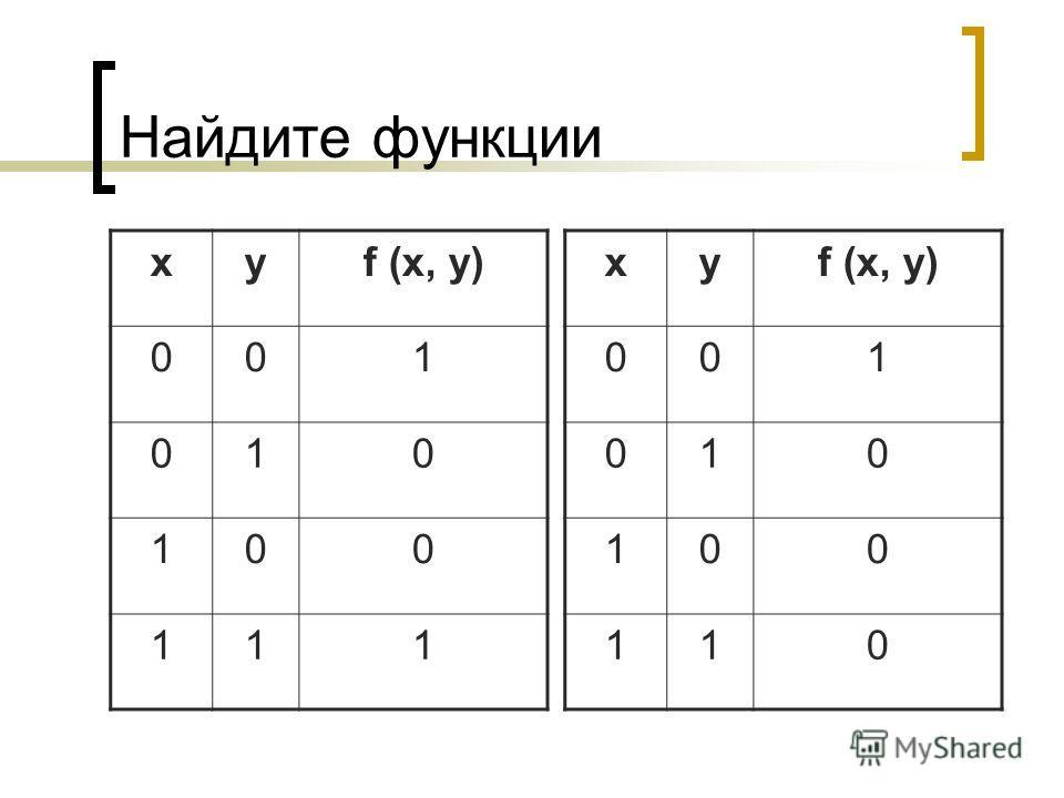Найдите функции xyf (x, y) 001 010 100 111 xy 001 010 100 110