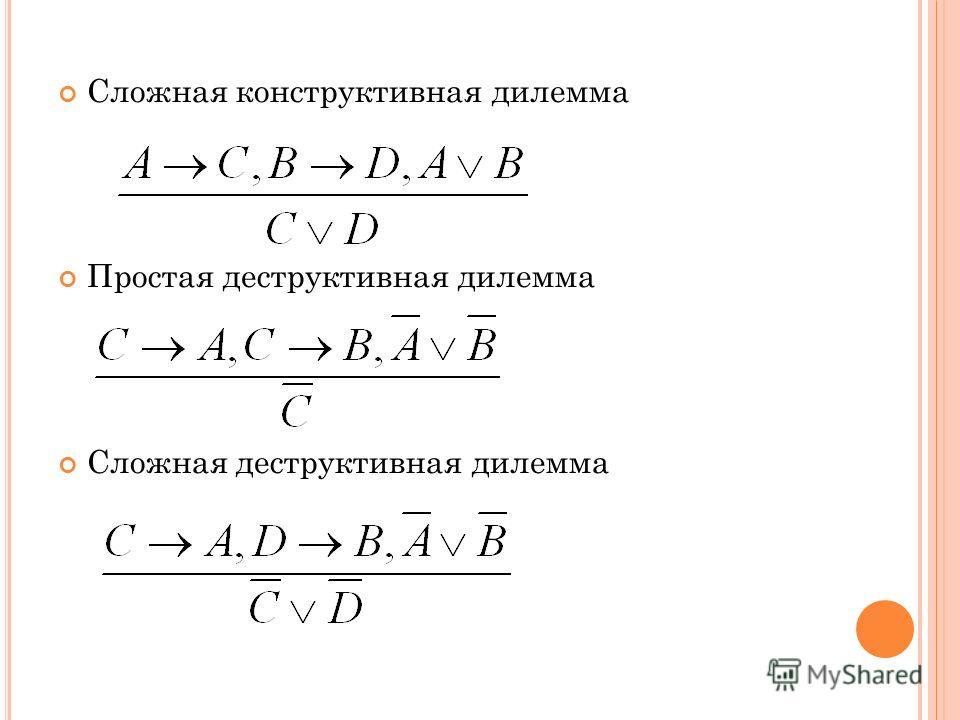 Сложная конструктивная дилемма Простая деструктивная дилемма Сложная деструктивная дилемма