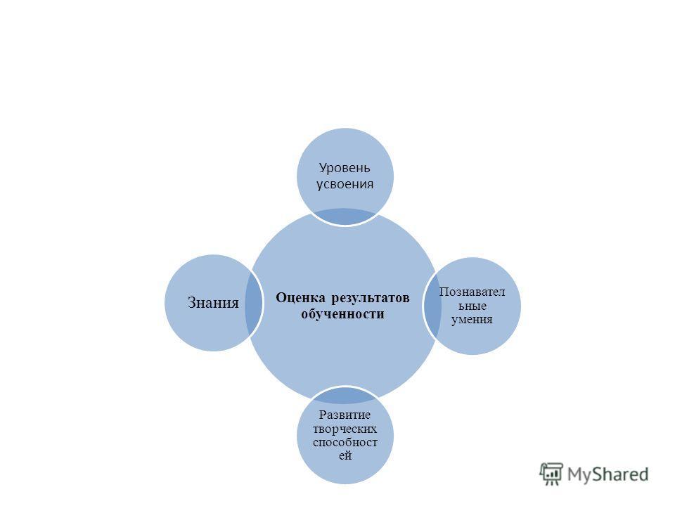 Оценка результатов обученности Уровень усвоения Познавател ьные умения Развитие творческих способност ей Знания