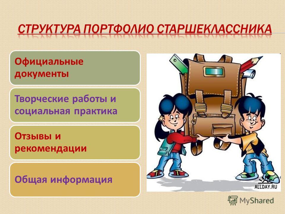 Официальные документы Творческие работы и социальная практика Отзывы и рекомендации Общая информация