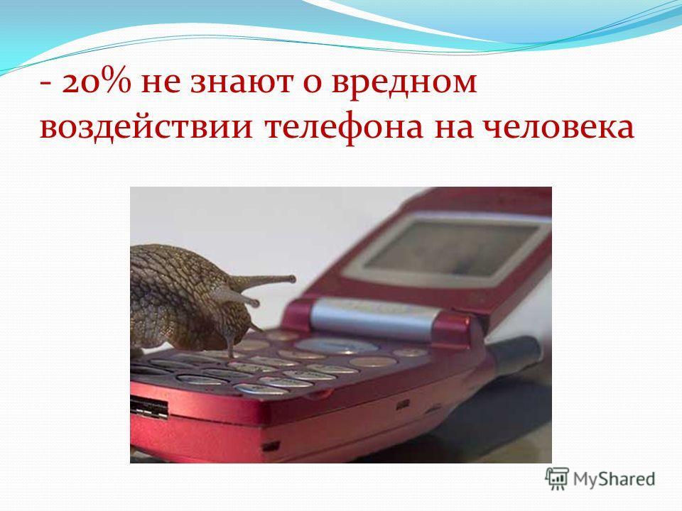 - 20% не знают о вредном воздействии телефона на человека