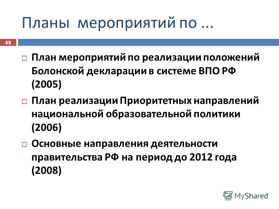 52 Планы мероприятий по... 52 План мероприятий по реализации положений Болонской декларации в системе ВПО РФ (2005) План реализации Приоритетных направлений национальной образовательной политики (2006) Основные направления деятельности правительства