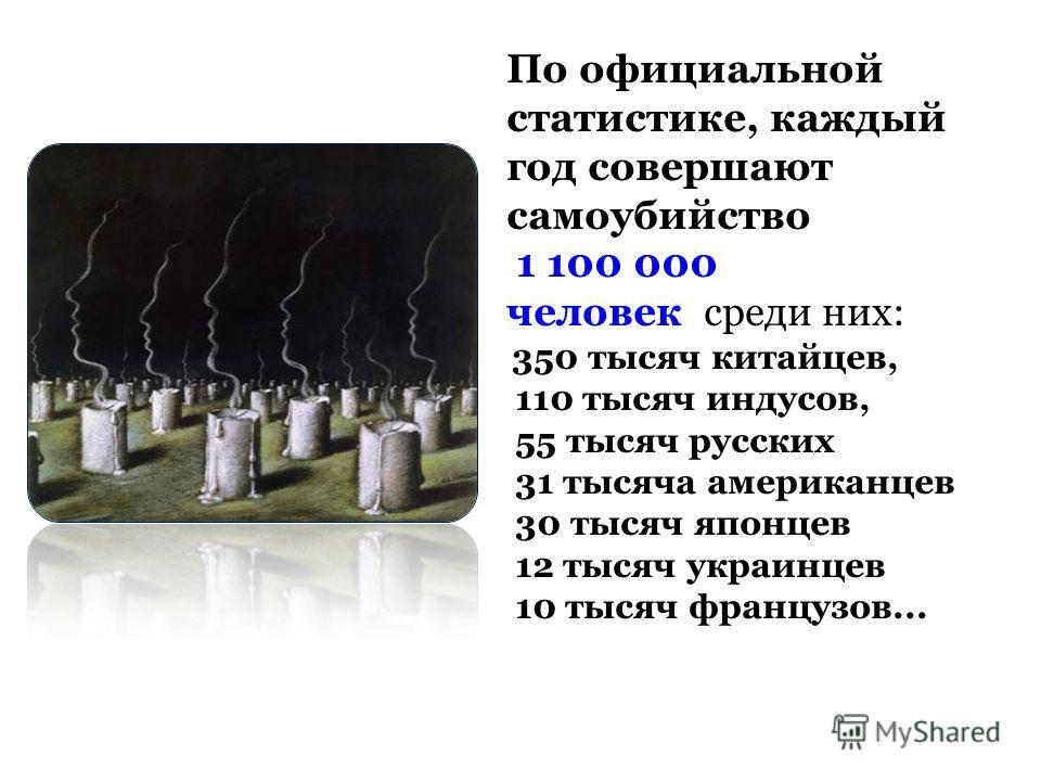 По официальной статистике, каждый год совершают самоубийство 1 100 000 человек среди них: 350 тысяч китайцев, 110 тысяч индусов, 55 тысяч русских 31 тысяча американцев 30 тысяч японцев 12 тысяч украинцев 10 тысяч французов...