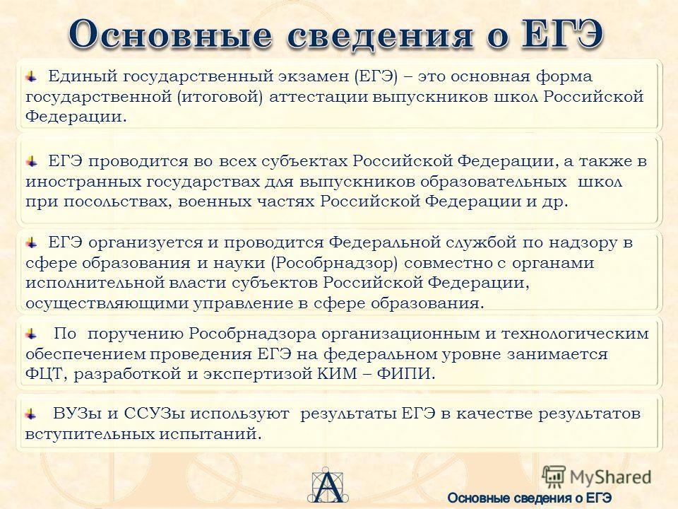 Единый государственный экзамен (ЕГЭ) – это основная форма государственной (итоговой) аттестации выпускников школ Российской Федерации. ЕГЭ проводится во всех субъектах Российской Федерации, а также в иностранных государствах для выпускников образоват