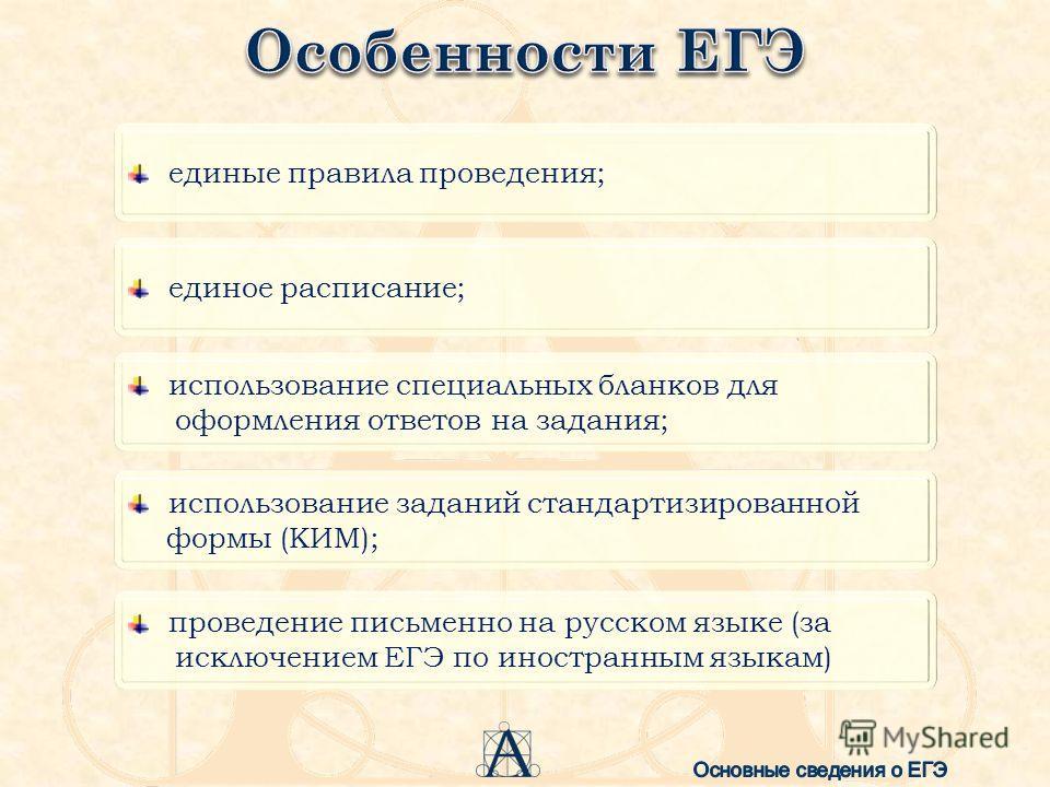 единые правила проведения; единое расписание; использование заданий стандартизированной формы (КИМ); использование специальных бланков для оформления ответов на задания; проведение письменно на русском языке (за исключением ЕГЭ по иностранным языкам)