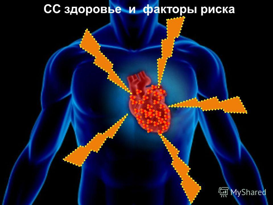 СС здоровье и факторы риска