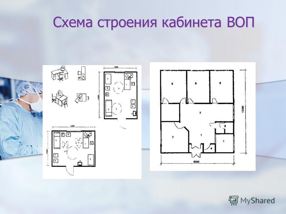 Схема строения кабинета ВОП