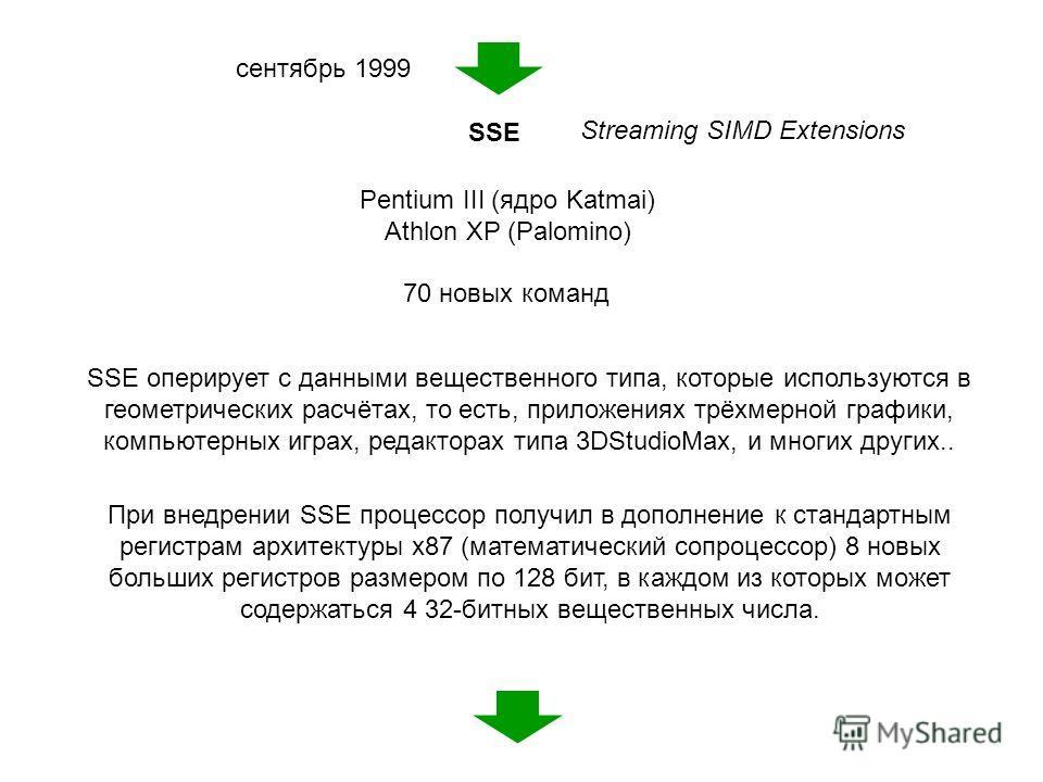 SSE сентябрь 1999 Pentium III (ядро Katmai) Athlon XP (Palomino) 70 новых команд SSE оперирует с данными вещественного типа, которые используются в геометрических расчётах, то есть, приложениях трёхмерной графики, компьютерных играх, редакторах типа