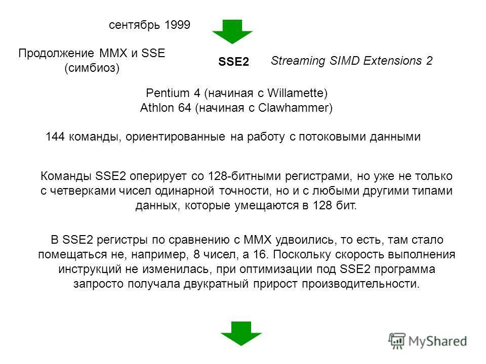 SSE2 сентябрь 1999 Pentium 4 (начиная с Willamette) Athlon 64 (начиная с Clawhammer) 144 команды, ориентированные на работу с потоковыми данными Команды SSE2 оперирует со 128-битными регистрами, но уже не только с четверками чисел одинарной точности,