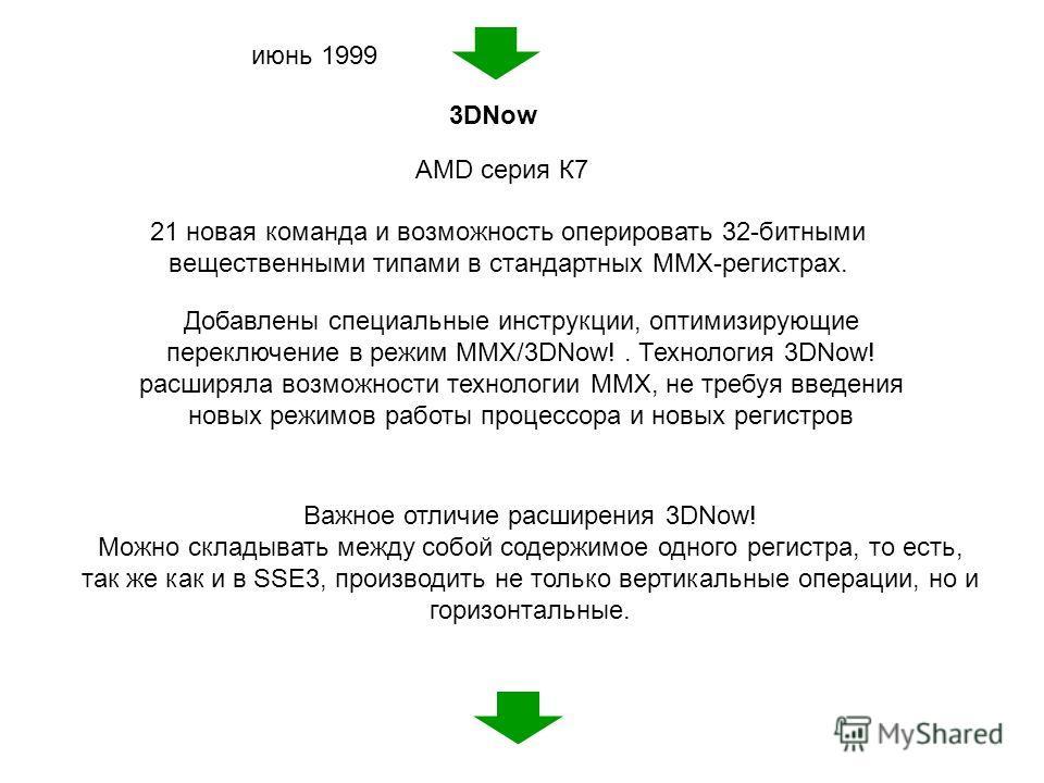 3DNow июнь 1999 AMD серия К7 21 новая команда и возможность оперировать 32-битными вещественными типами в стандартных MMX-регистрах. Добавлены специальные инструкции, оптимизирующие переключение в режим MMX/3DNow!. Технология 3DNow! расширяла возможн