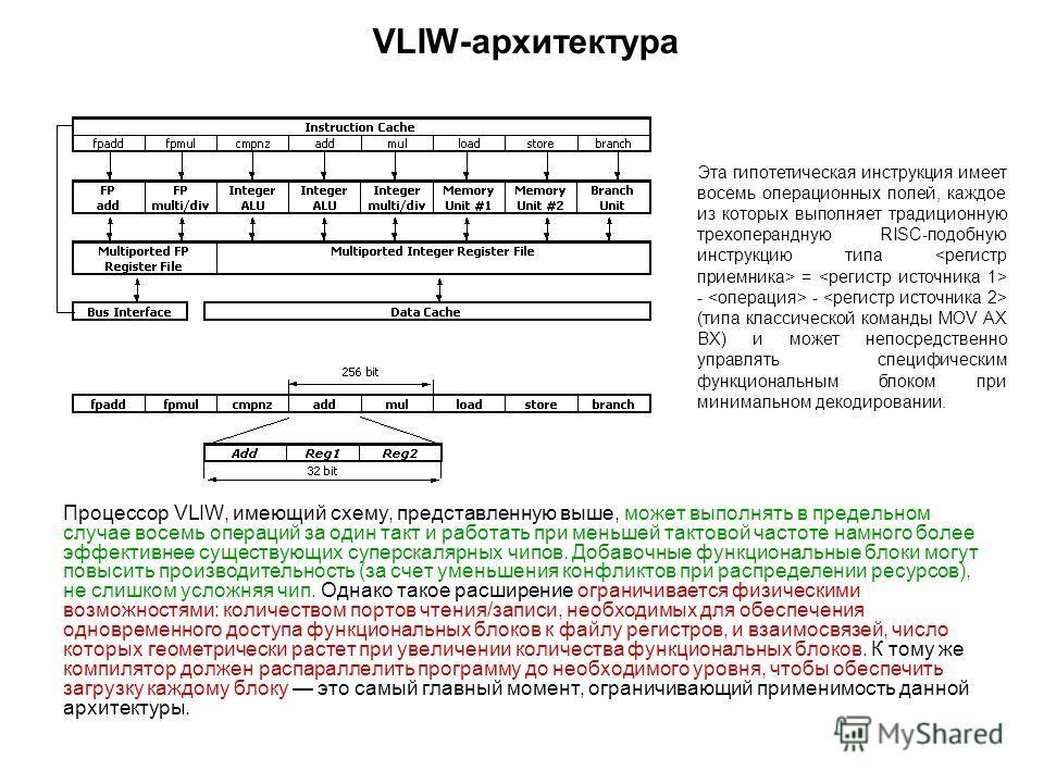 VLIW-архитектура Процессор VLIW, имеющий схему, представленную выше, может выполнять в предельном случае восемь операций за один такт и работать при меньшей тактовой частоте намного более эффективнее существующих суперскалярных чипов. Добавочные функ