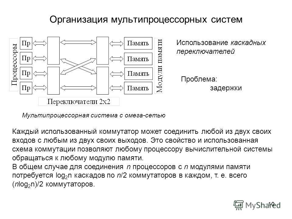 10 Организация мультипроцессорных систем Мультипроцессорная система с омега-сетью Использование каскадных переключателей Каждый использованный коммутатор может соединить любой из двух своих входов с любым из двух своих выходов. Это свойство и использ