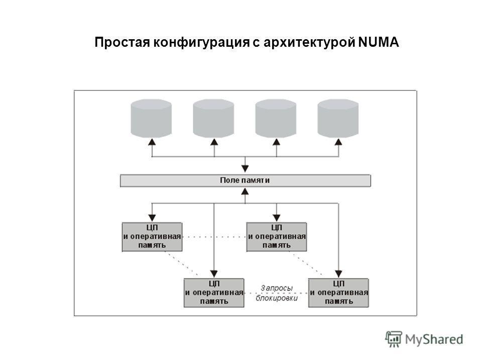 Простая конфигурация с архитектурой NUMA