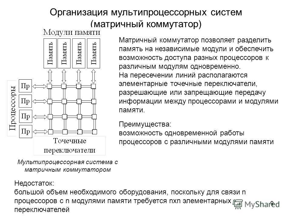 9 Организация мультипроцессорных систем (матричный коммутатор) Матричный коммутатор позволяет разделить память на независимые модули и обеспечить возможность доступа разных процессоров к различным модулям одновременно. На пересечении линий располагаю