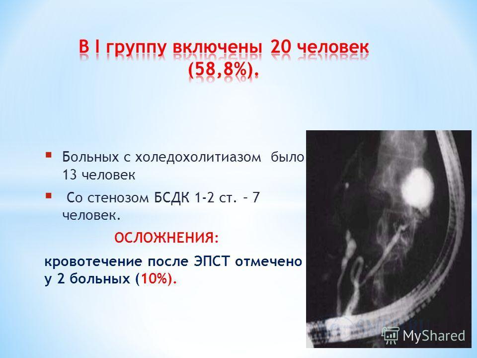 Больных с холедохолитиазом было 13 человек Со стенозом БСДК 1-2 ст. – 7 человек. ОСЛОЖНЕНИЯ: кровотечение после ЭПСТ отмечено у 2 больных (10%).