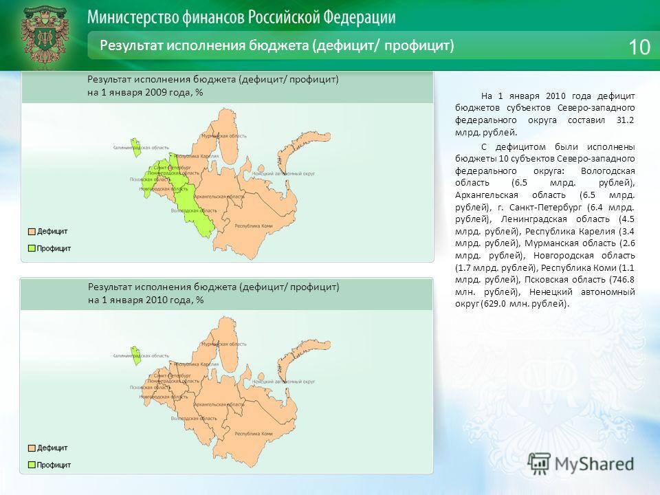 Результат исполнения бюджета (дефицит/ профицит) На 1 января 2010 года дефицит бюджетов субъектов Северо-западного федерального округа составил 31.2 млрд. рублей. С дефицитом были исполнены бюджеты 10 субъектов Северо-западного федерального округа: В