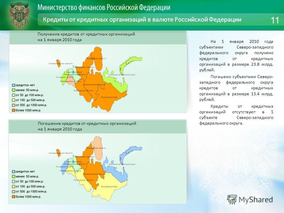 Кредиты от кредитных организаций в валюте Российской Федерации На 1 января 2010 года субъектами Северо-западного федерального округа получено кредитов от кредитных организаций в размере 23.8 млрд. рублей. Погашено субъектами Северо- западного федерал