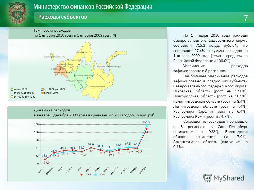 Расходы субъектов Динамика расходов в январе – декабре 2009 года в сравнении с 2008 годом, млрд. руб. 7 Темп роста расходов на 1 января 2010 года к 1 января 2009 года, % На 1 января 2010 года расходы Северо-западного федерального округа составили 715