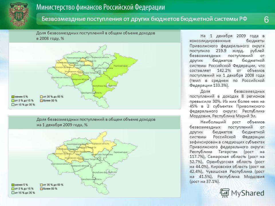 Безвозмездные поступления от других бюджетов бюджетной системы РФ На 1 декабря 2009 года в консолидированные бюджеты Приволжского федерального округа поступило 219.9 млрд. рублей безвозмездных поступлений от других бюджетов бюджетной системы Российск