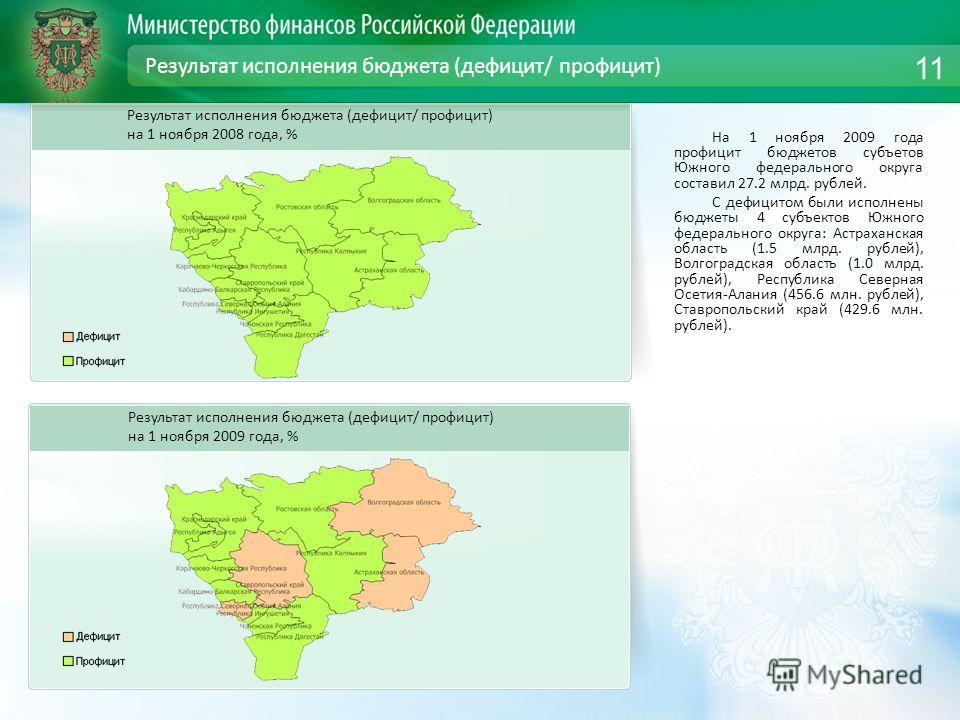 Результат исполнения бюджета (дефицит/ профицит) На 1 ноября 2009 года профицит бюджетов субъетов Южного федерального округа составил 27.2 млрд. рублей. С дефицитом были исполнены бюджеты 4 субъектов Южного федерального округа: Астраханская область (