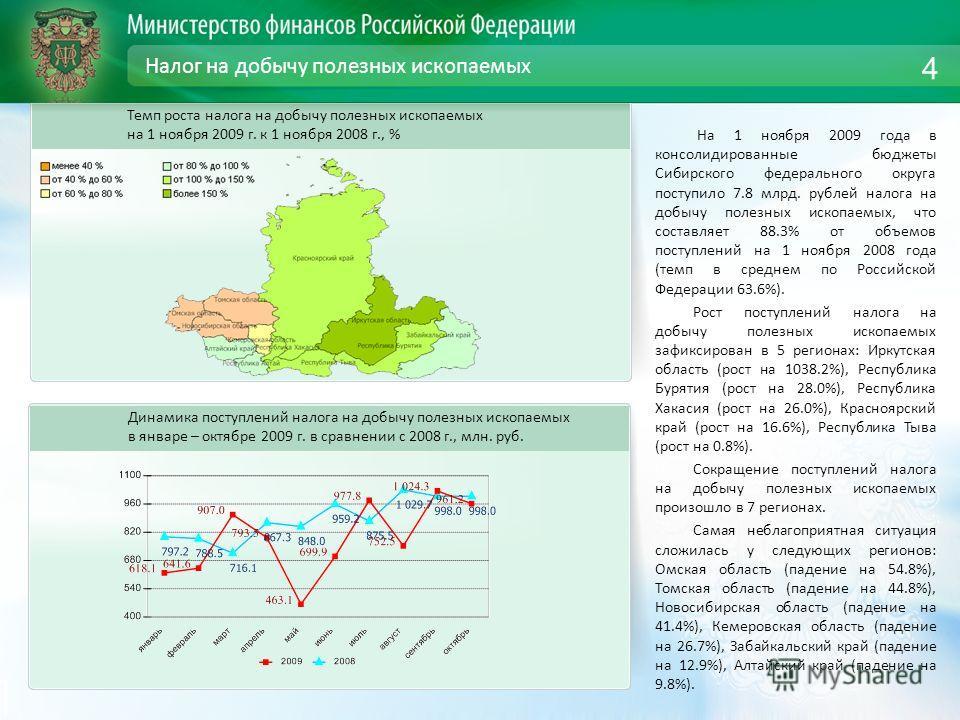 Налог на добычу полезных ископаемых На 1 ноября 2009 года в консолидированные бюджеты Сибирского федерального округа поступило 7.8 млрд. рублей налога на добычу полезных ископаемых, что составляет 88.3% от объемов поступлений на 1 ноября 2008 года (т
